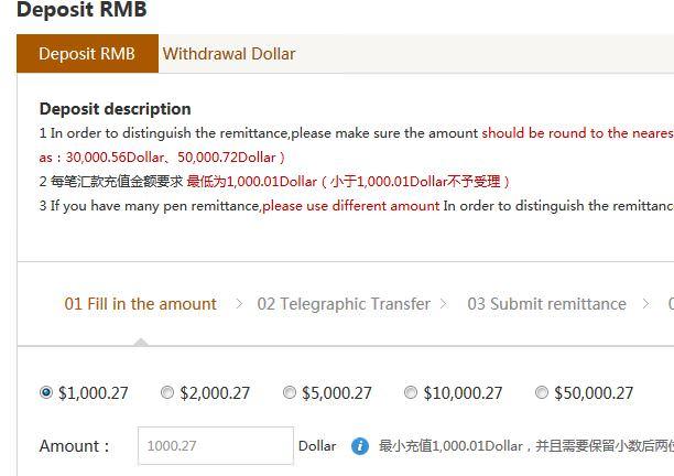 BTC Trade Funding