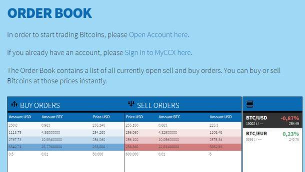 FinCCX Order Book